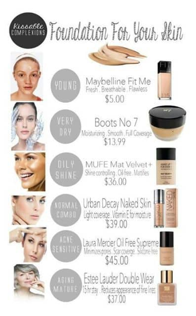 how to choose the right foundation 9