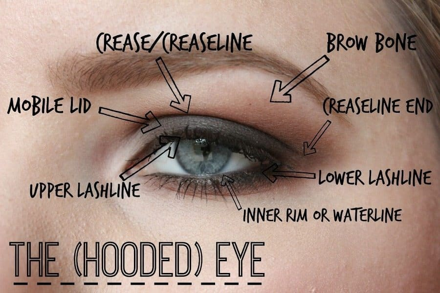 Makeup Tips to Make Eyes look Bigger 3
