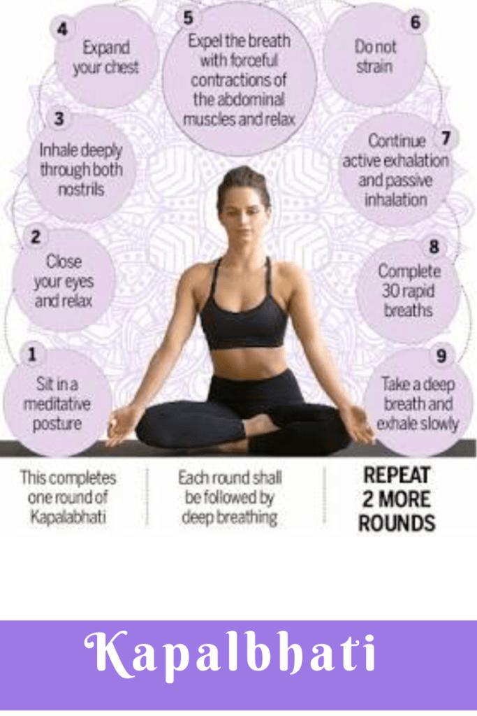 Kapalbhati : Indian Weightloss Breathing Technique