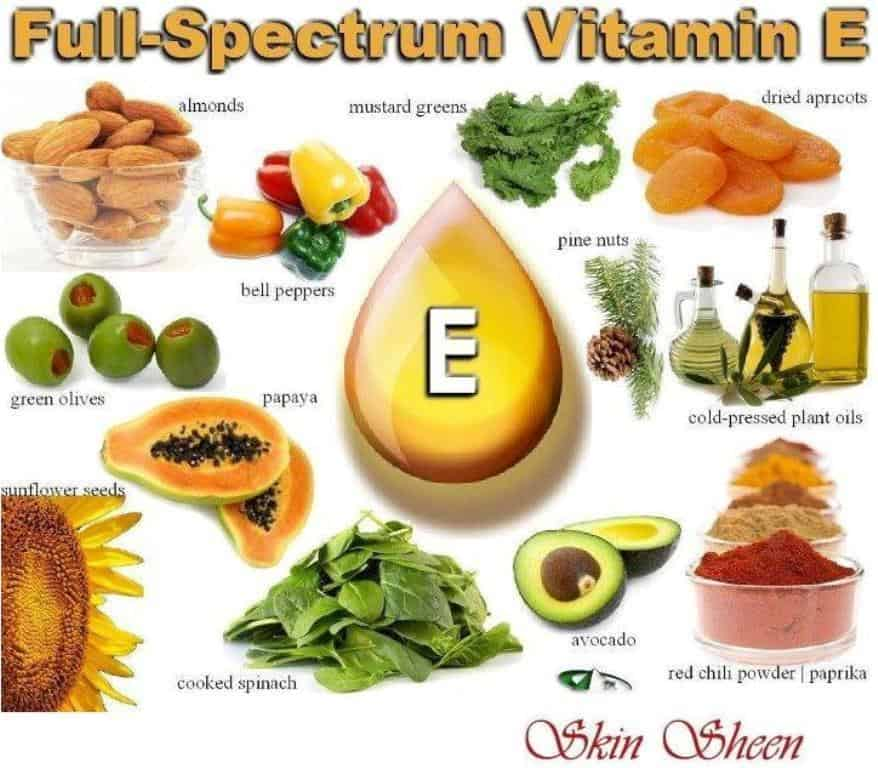 which vitamin is good for skin