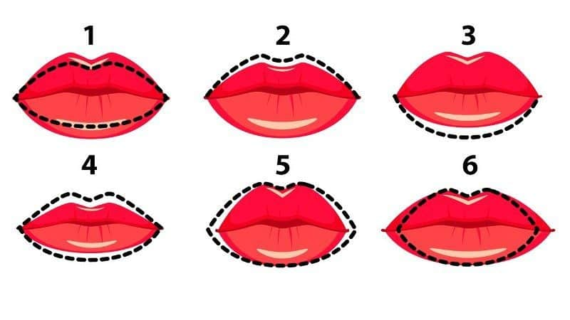 What do Your Lips Say About You