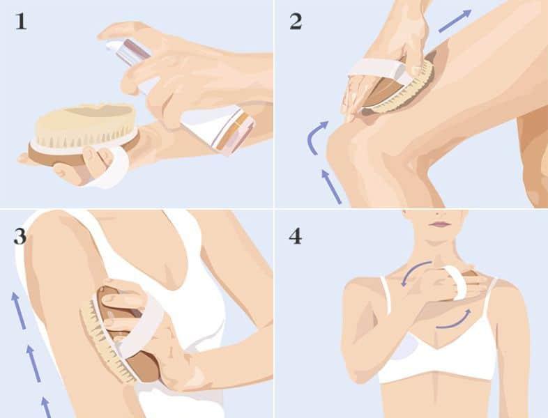 Dry Skin Brushing 1
