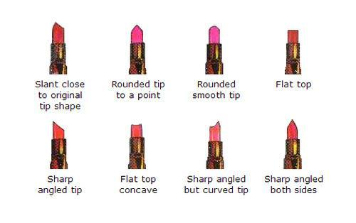 What Does Your Lipstick Shape Say About You 1